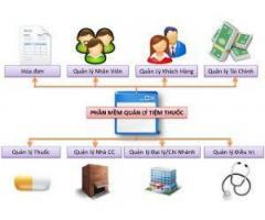 Phần mềm quản lý nhà thuốc chuyên nghiệp tại nghệ an