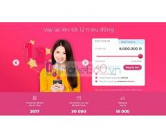 Hướng dẫn vay tiền online với Atm online – Nhận tiền tíc tắc